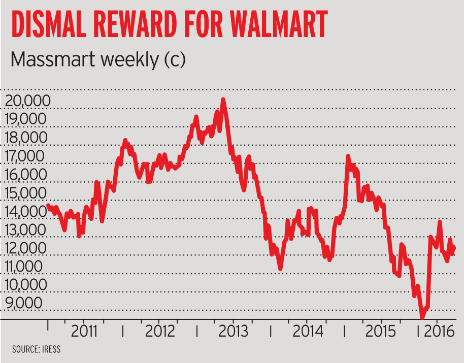 Walmart: Cooling off on Africa?