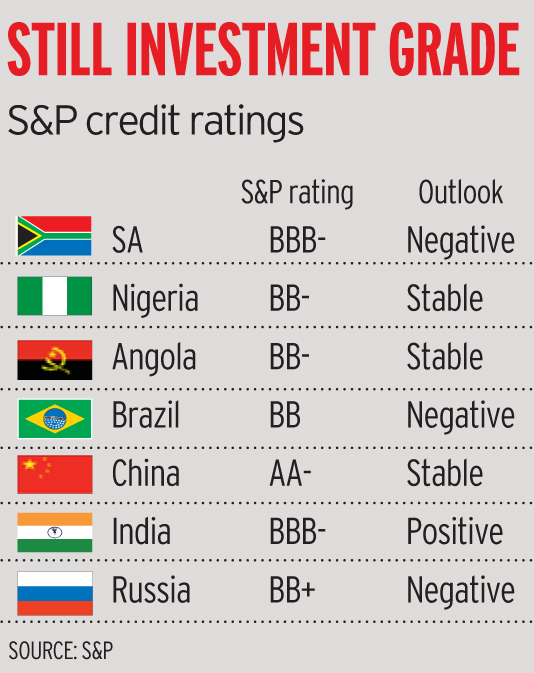 how to avoid a bad credit rating