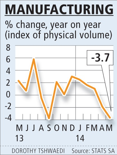 manufacturing May2014
